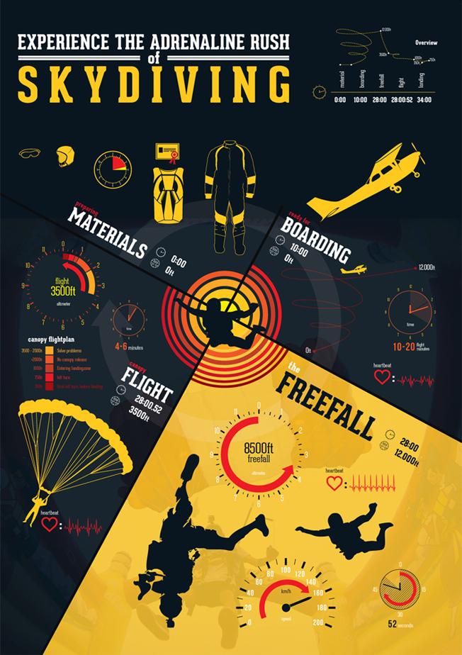 poster-conceptualmap